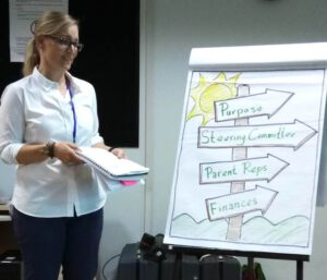 image of Anna and a flipchart giving a presentation